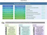 Visual Resume Word format Free Resume Samples Free Cv Template Download Free Cv