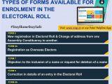 Voter Card Name Correction form Ceo Delhi Office Ceodelhioffice Twitter