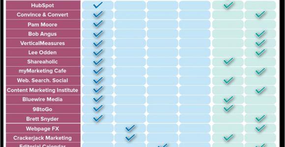Website Editorial Calendar Template Content Marketing Editorial Calendar Templates the