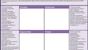What is A Swot Analysis Template Swot Templates