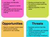 What is A Swot Analysis Template What is Swot Analysis