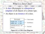 What is A Template In Java Java Java Java 2e R Morelli Object oriented Problem
