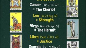 What is Your Tarot Card Birthday Discover Your Tarot Birth Card In the Major Arcana if You