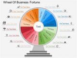 Wheel Of fortune Game Template for Powerpoint Download Wheel Of fortune Powerpoint Template Gettlike