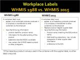 Whmis Workplace Label Template Wellington Health Care Alliance Presents Ppt Video