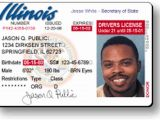 Wisconsin Drivers License Template Wisconsin Drivers License Template Get Your Passport