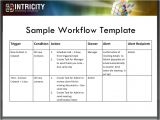 Workflow Calendar Template Three Simple Workflow Rules that Will Make Your Sale Team
