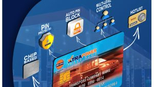 Xtrapower Easy Fuel Card Balance Check Manage Your Fuel Expenses with 100 Secured Protected